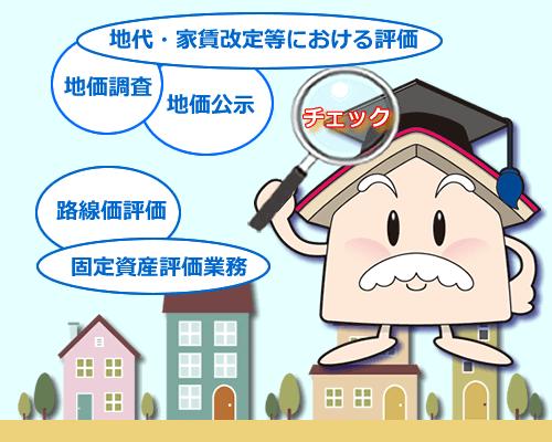 地代・家賃改定等における評価